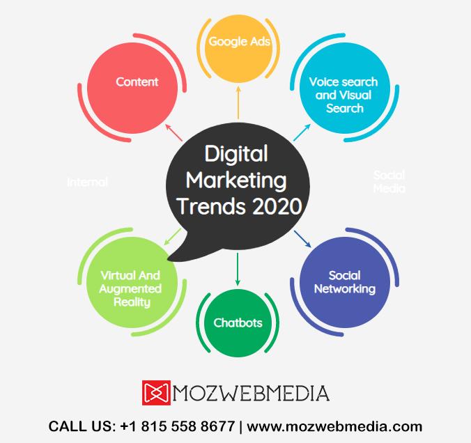 Digital-Marketing-Company-Chicago